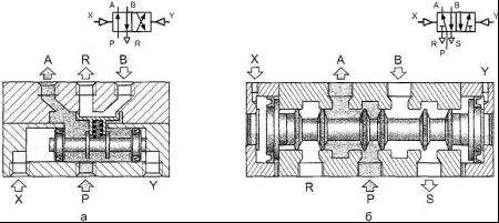 Бистабильные 4/2- и5/2-пневмо-распределители спневмоуправлением
